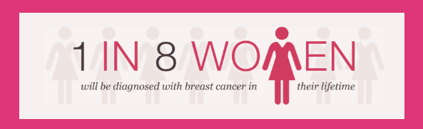 breastcancer-1-in-8-women